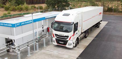 Plynárenské adopravné asociácie vyzvali inštitúcie EÚ na uznanie potenciálu bioLNG pri redukcii emisií adekarbonizácii dopravy