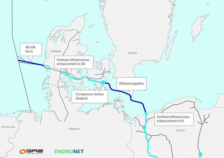 Zdržanie plynovodu Baltic Pipe môže viesť knákupom ruského plynu Poľskom aj poroku 2022, tvrdia analytici